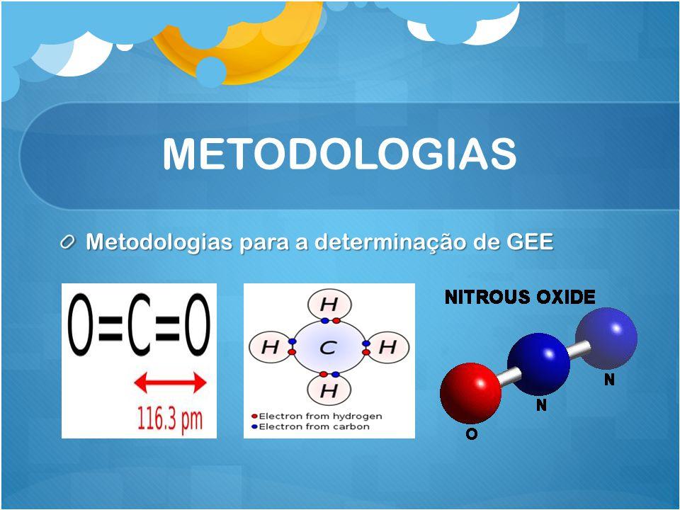 METODOLOGIAS Metodologias para a determinação de GEE
