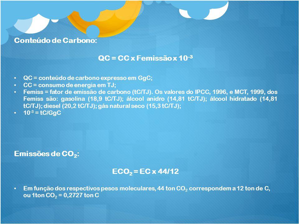 QC = CC x Femissão x 10-3 ECO2 = EC x 44/12