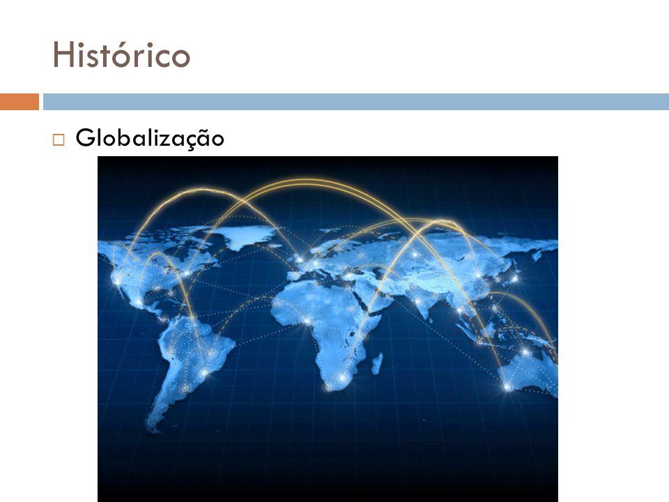 Histórico Globalização