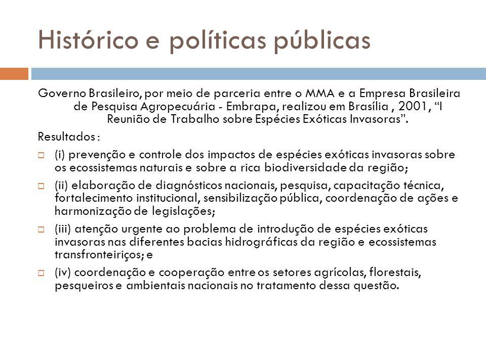 Histórico e políticas públicas
