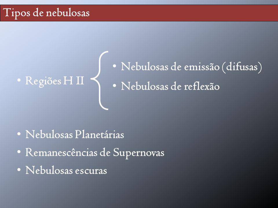 Tipos de nebulosas Regiões H II. Nebulosas Planetárias. Remanescências de Supernovas. Nebulosas escuras.