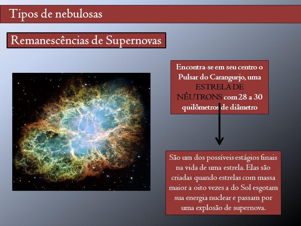 Remanescências de Supernovas