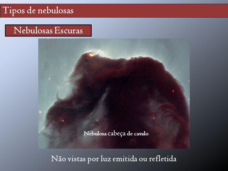 Tipos de nebulosas Nebulosas Escuras