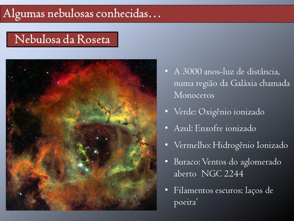 Algumas nebulosas conhecidas…
