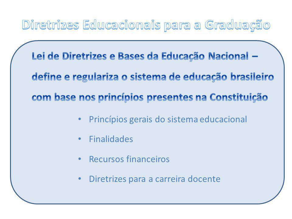 Diretrizes Educacionais para a Graduação