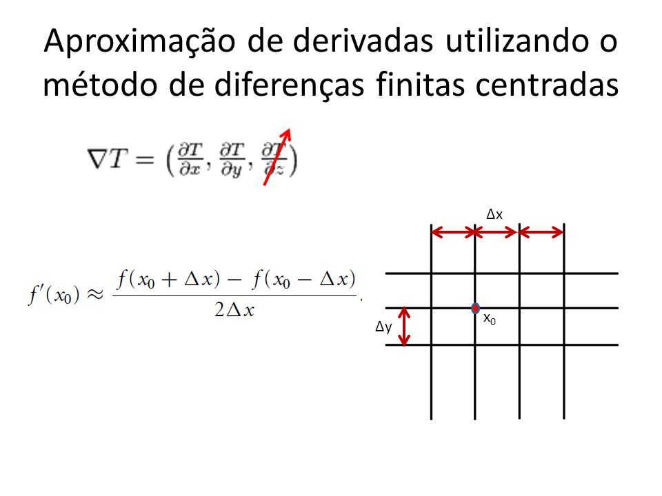 Aproximação de derivadas utilizando o método de diferenças finitas centradas