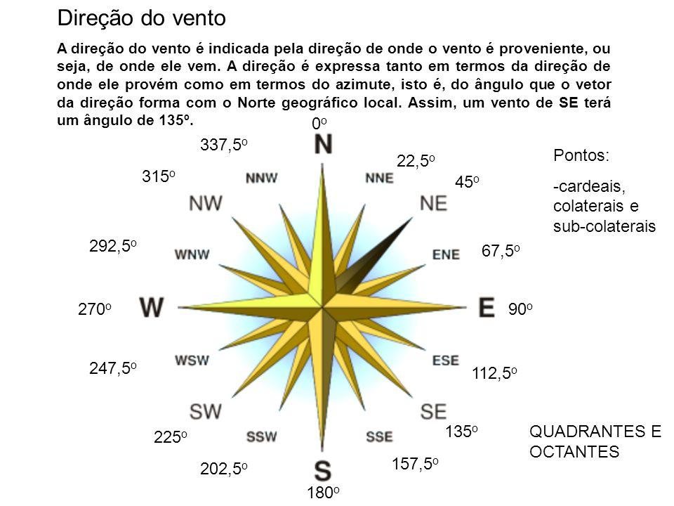 Direção do vento 0o 337,5o Pontos: