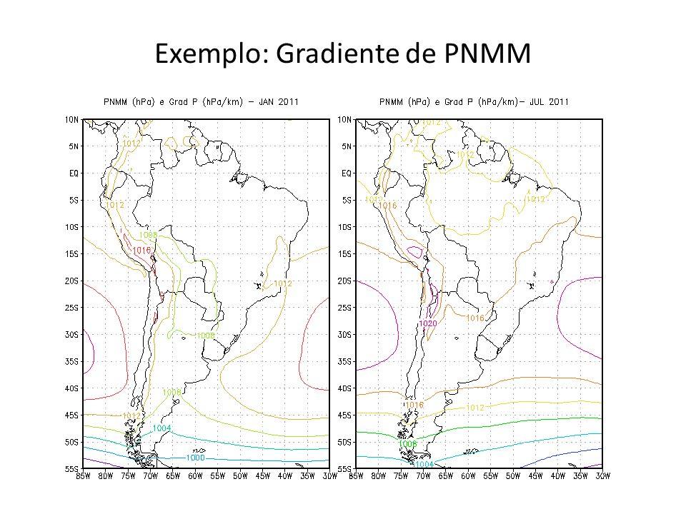 Exemplo: Gradiente de PNMM