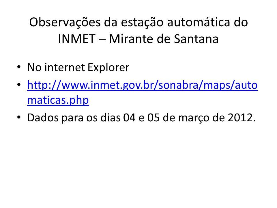 Observações da estação automática do INMET – Mirante de Santana