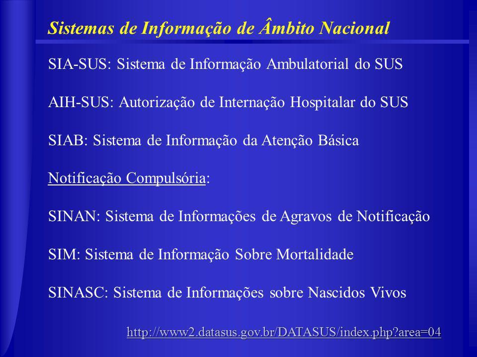 Sistemas de Informação de Âmbito Nacional