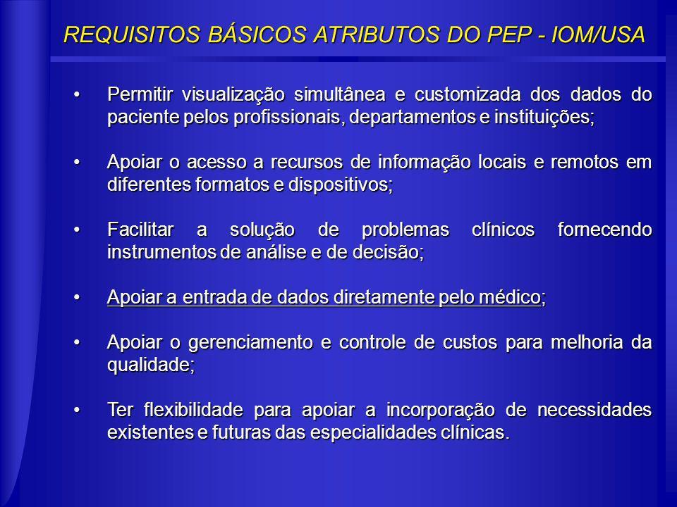 REQUISITOS BÁSICOS ATRIBUTOS DO PEP - IOM/USA