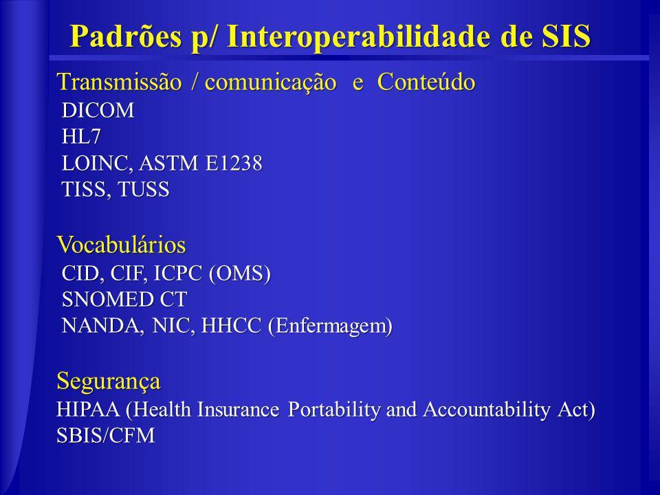 Padrões p/ Interoperabilidade de SIS