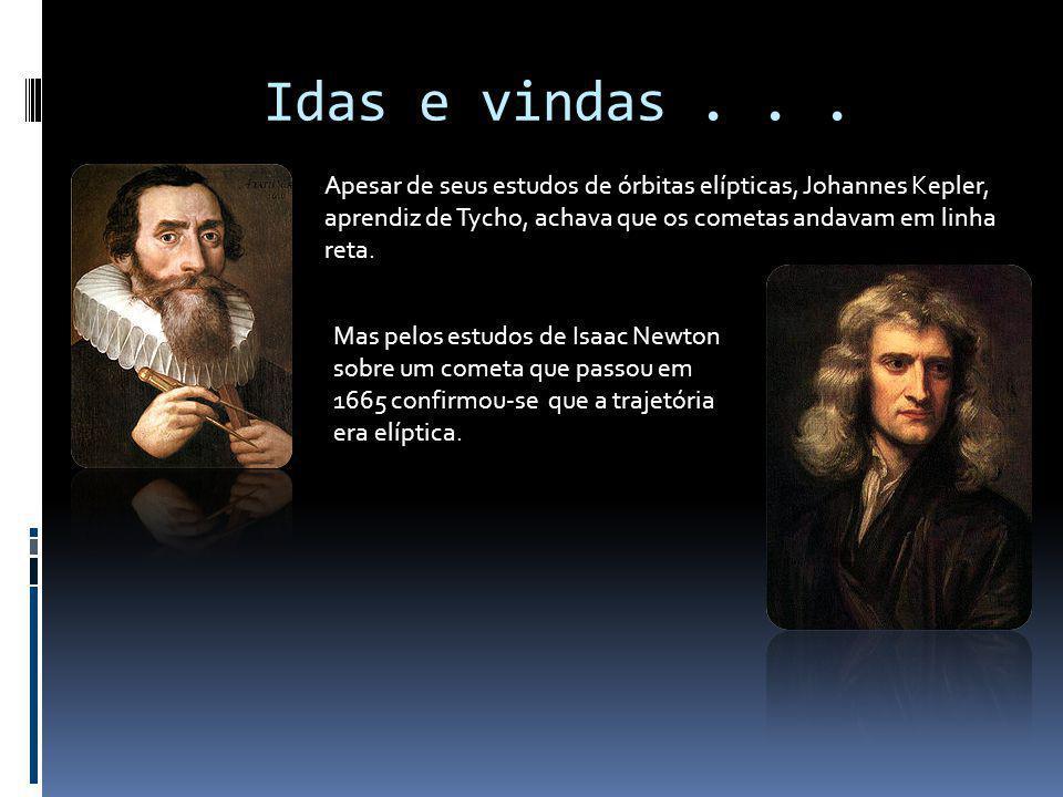 Idas e vindas . . . Apesar de seus estudos de órbitas elípticas, Johannes Kepler, aprendiz de Tycho, achava que os cometas andavam em linha reta.