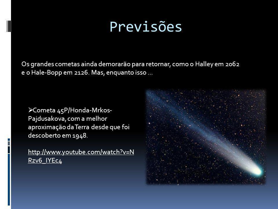 Previsões Os grandes cometas ainda demorarão para retornar, como o Halley em 2062 e o Hale-Bopp em 2126. Mas, enquanto isso ...