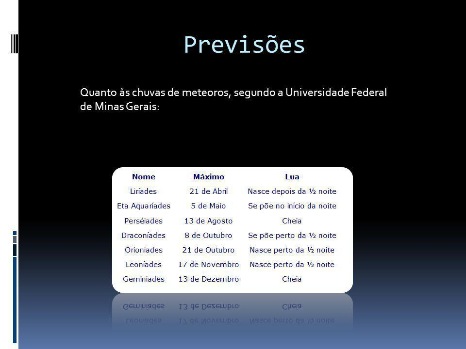 Previsões Quanto às chuvas de meteoros, segundo a Universidade Federal de Minas Gerais: Fonte da imagem: http://www.observatorio.ufmg.br/Pas102.htm.