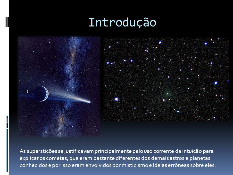 Introdução Fonte das imagens: http://memoire1.blogspot.com/