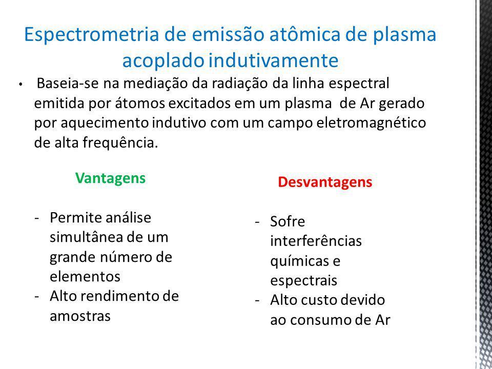 Espectrometria de emissão atômica de plasma acoplado indutivamente