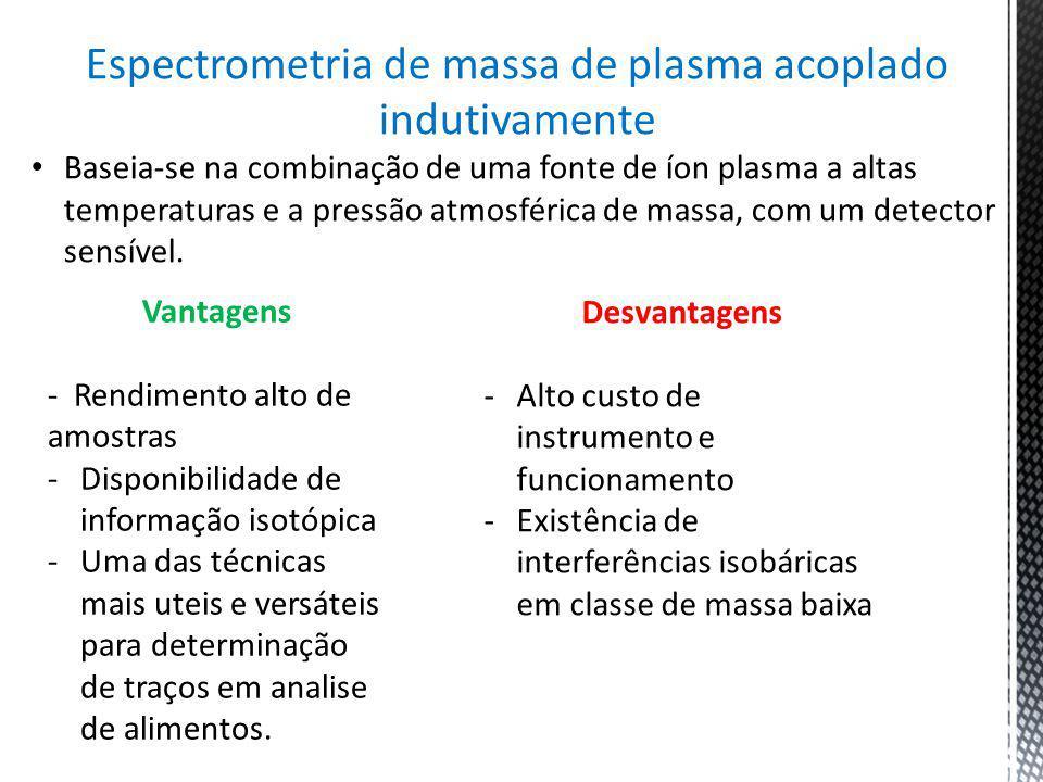 Espectrometria de massa de plasma acoplado indutivamente