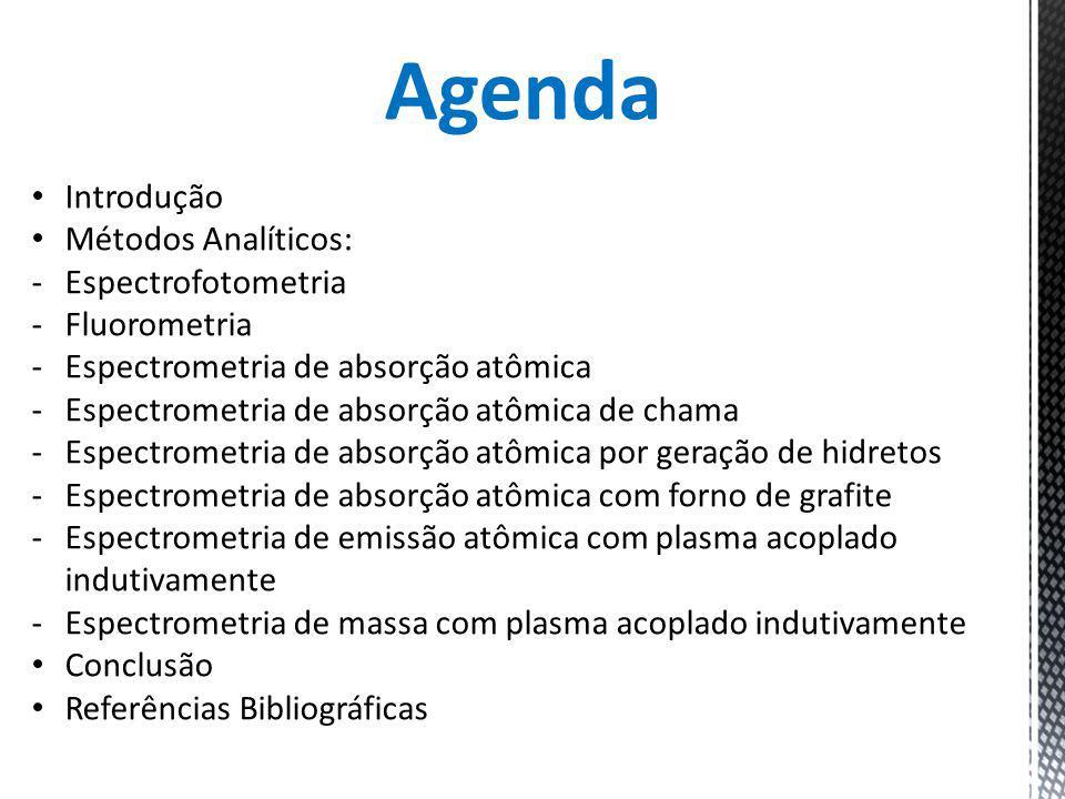 Agenda Introdução Métodos Analíticos: Espectrofotometria Fluorometria