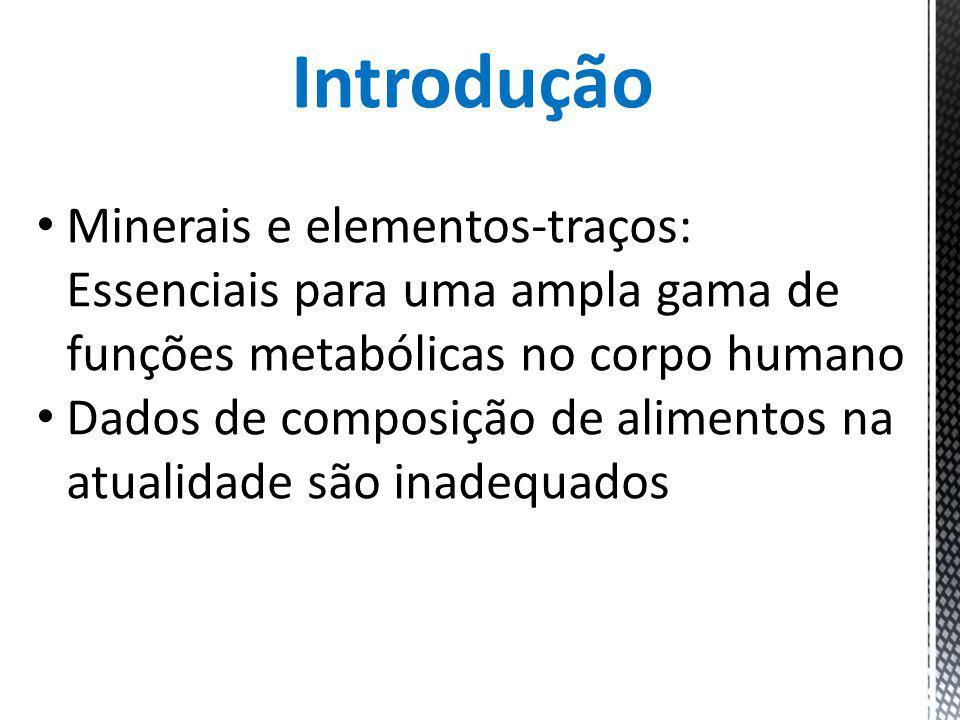 Introdução Minerais e elementos-traços: Essenciais para uma ampla gama de funções metabólicas no corpo humano.