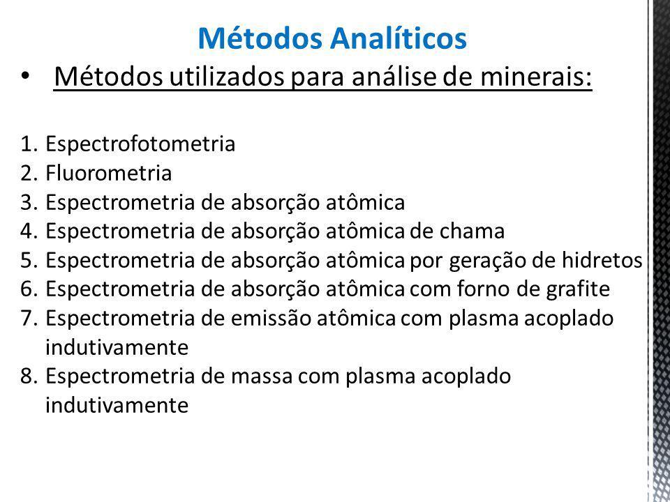 Métodos Analíticos Métodos utilizados para análise de minerais: