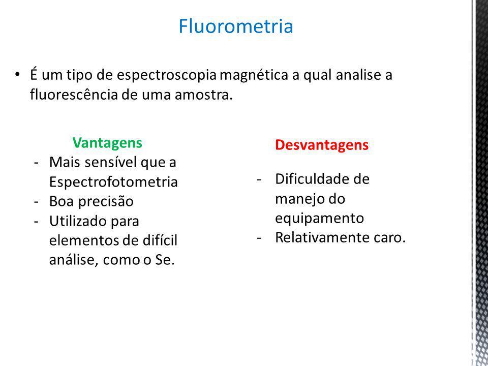 Fluorometria É um tipo de espectroscopia magnética a qual analise a fluorescência de uma amostra. Vantagens.