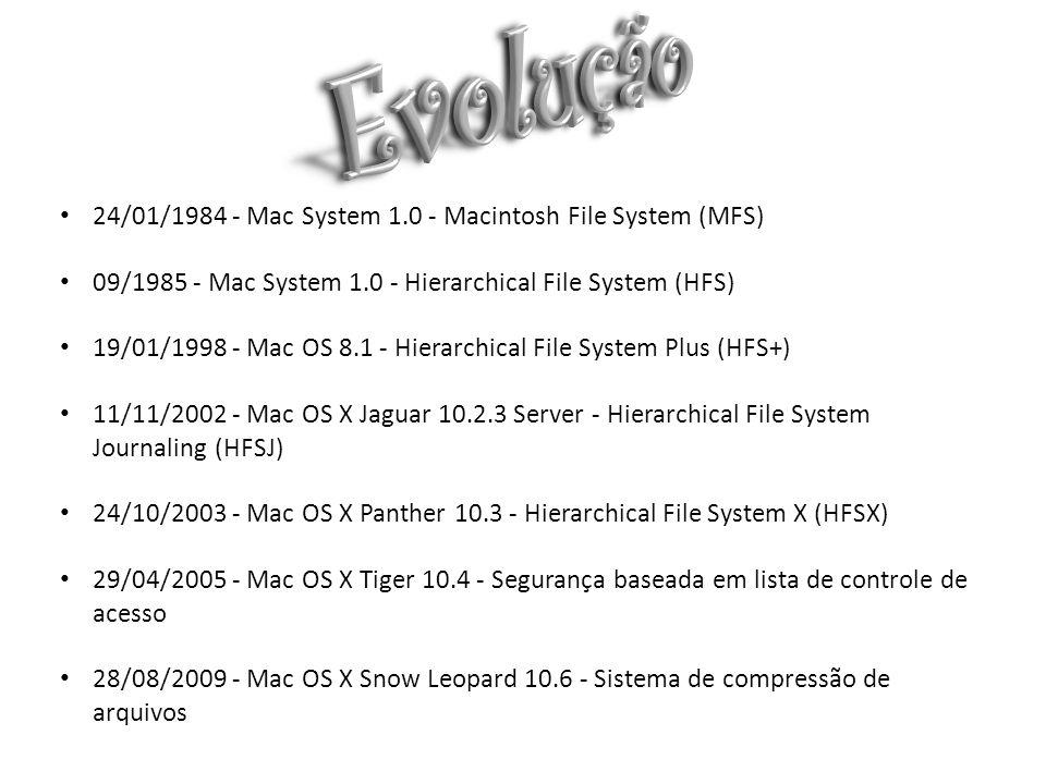 Evolução 24/01/1984 - Mac System 1.0 - Macintosh File System (MFS)