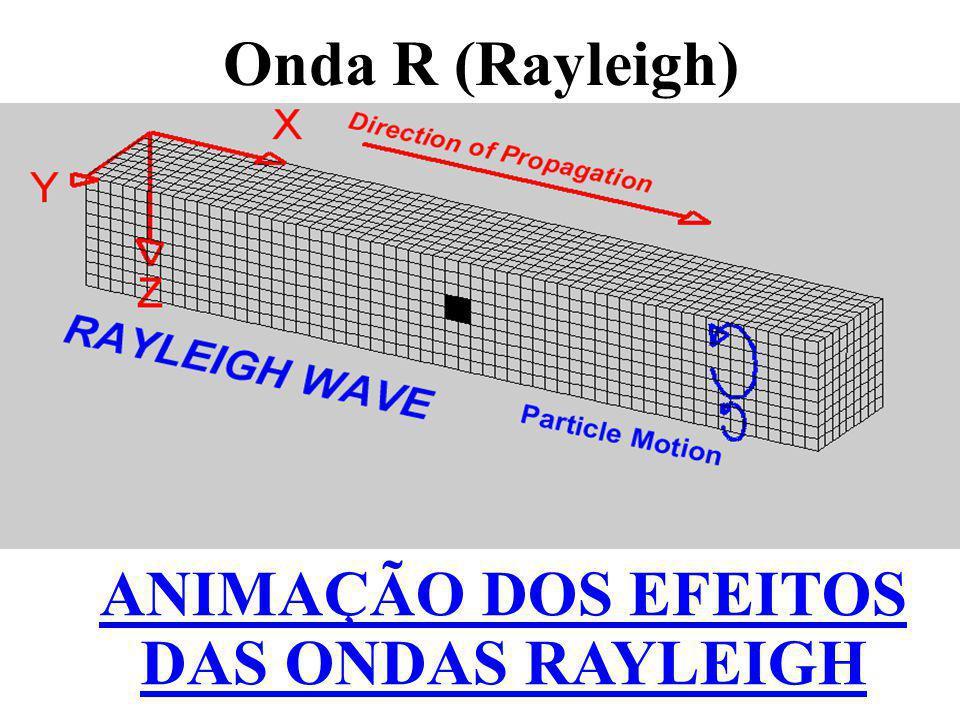 ANIMAÇÃO DOS EFEITOS DAS ONDAS RAYLEIGH