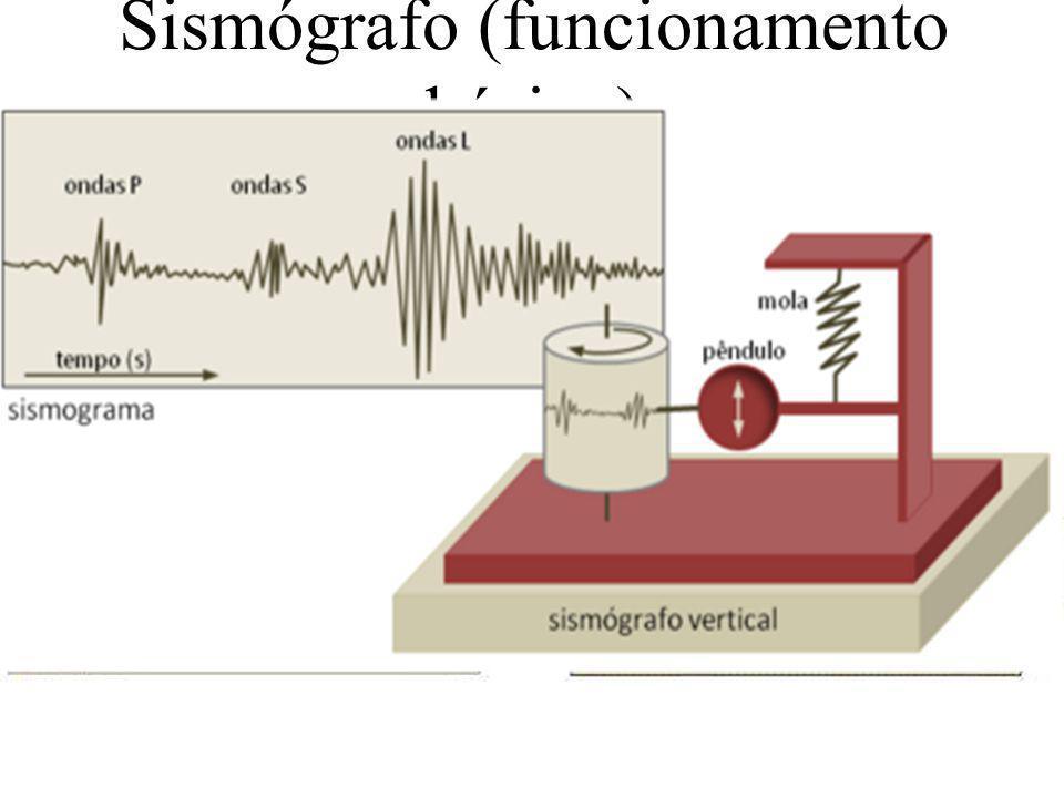 Sismógrafo (funcionamento básico)