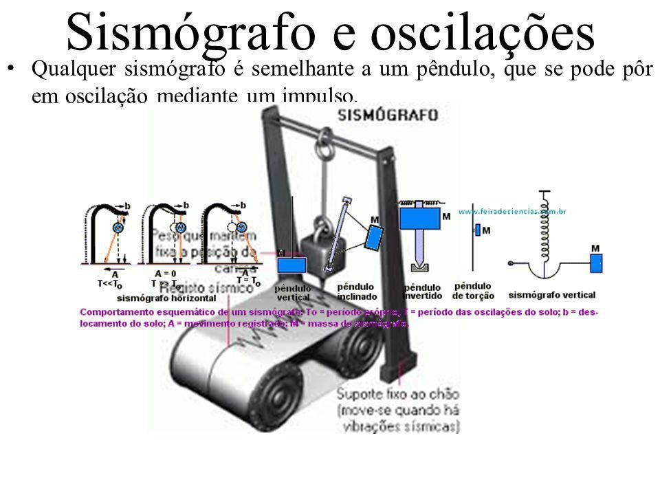 Sismógrafo e oscilações