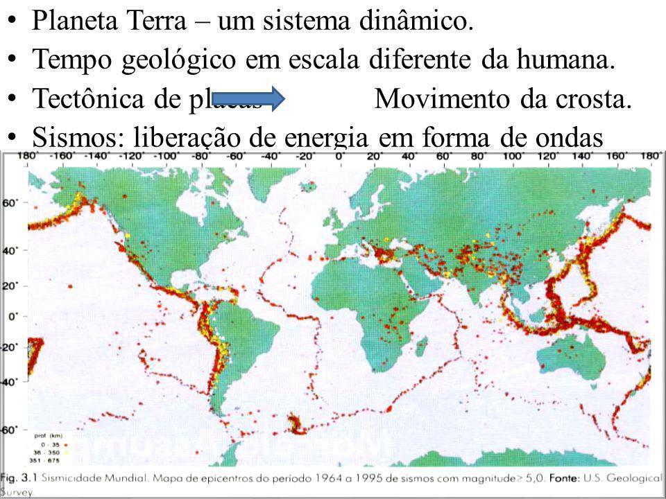 Planeta Terra – um sistema dinâmico.