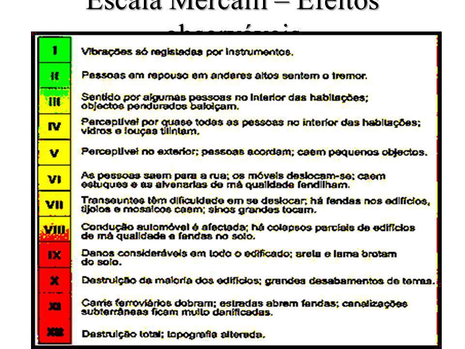 Escala Mercalli – Efeitos observáveis
