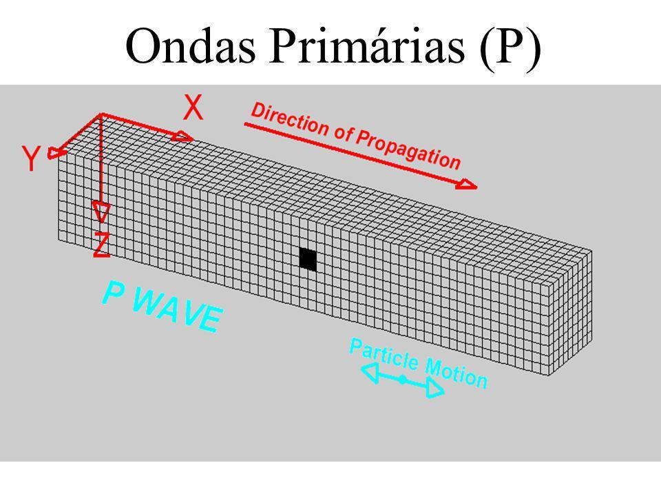 Ondas Primárias (P)
