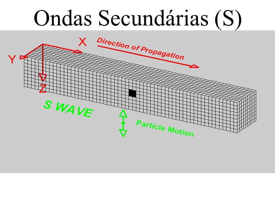 Ondas Secundárias (S) Fazem parte do conjunto principal de ondas sísmicas (P, S, Rayleigh, Love).