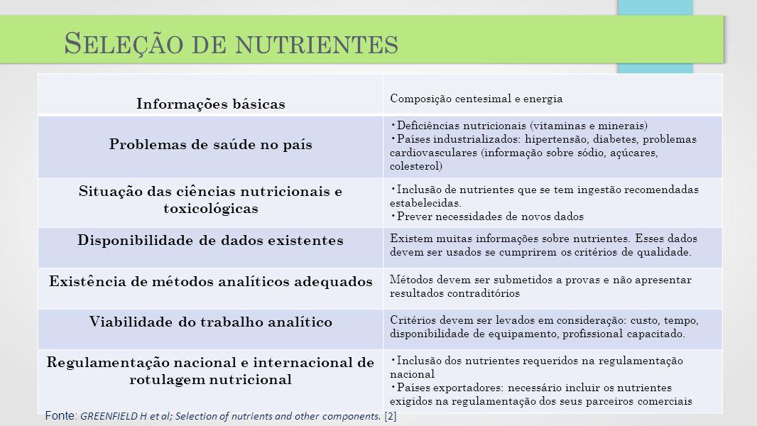 Seleção de nutrientes Informações básicas Problemas de saúde no país