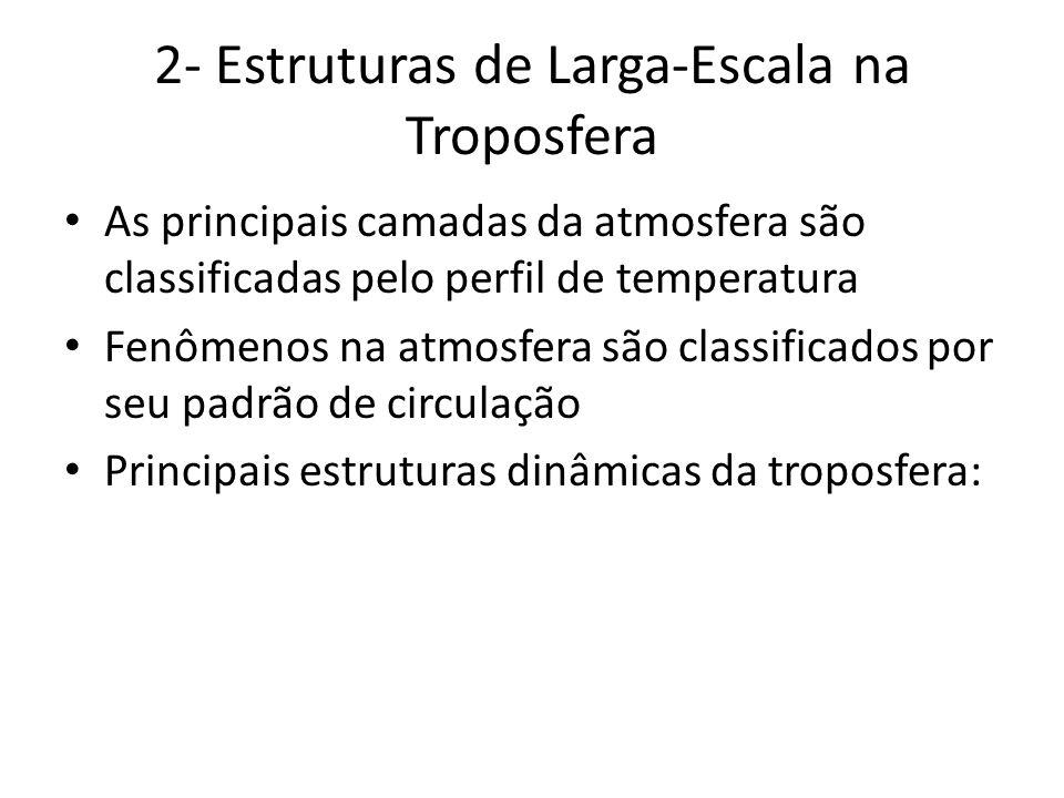 2- Estruturas de Larga-Escala na Troposfera