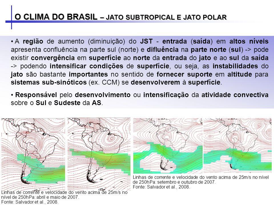 O CLIMA DO BRASIL – JATO SUBTROPICAL E JATO POLAR