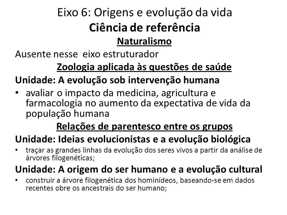Eixo 6: Origens e evolução da vida Ciência de referência