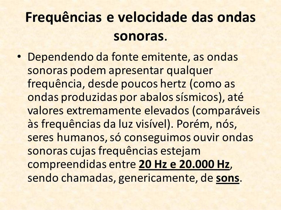 Frequências e velocidade das ondas sonoras.