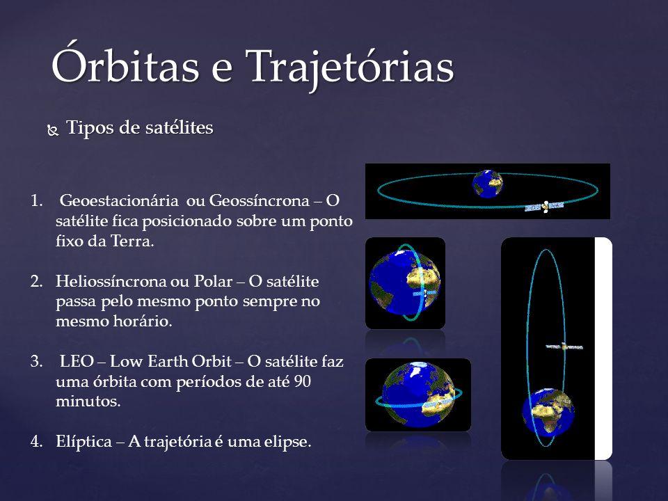 Órbitas e Trajetórias Tipos de satélites