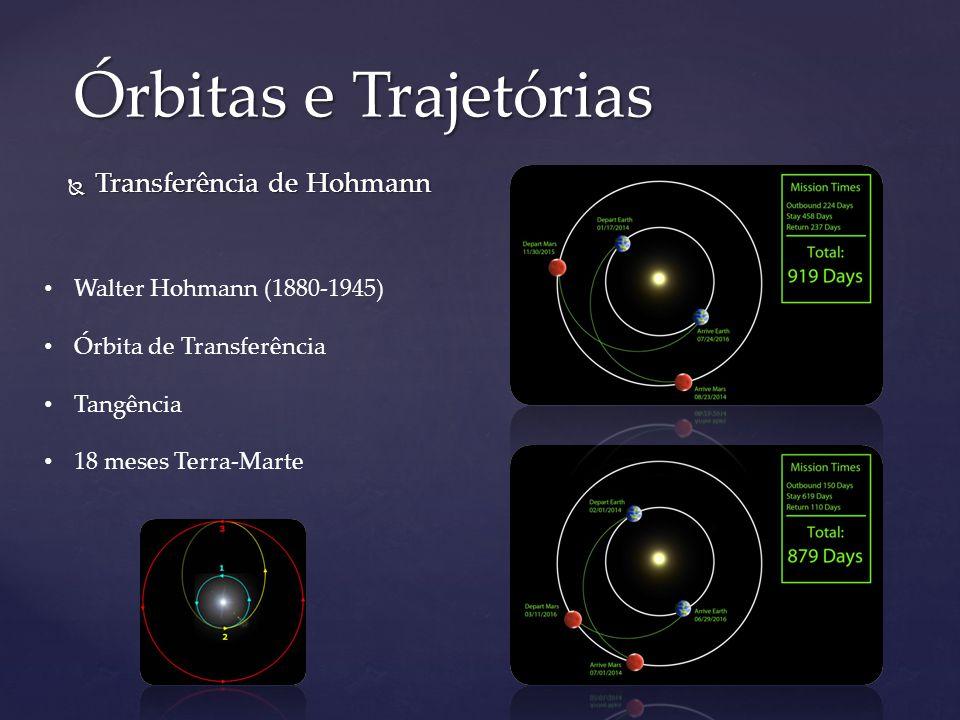 Órbitas e Trajetórias Transferência de Hohmann