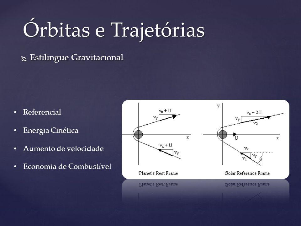 Órbitas e Trajetórias Estilingue Gravitacional Referencial