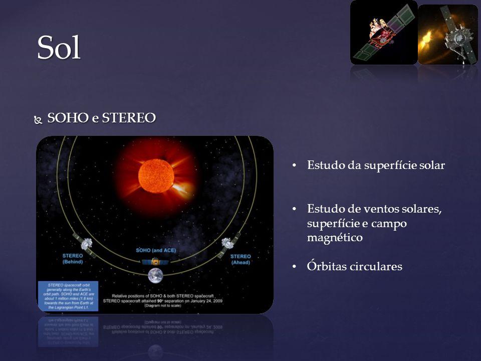 Sol SOHO e STEREO Estudo da superfície solar