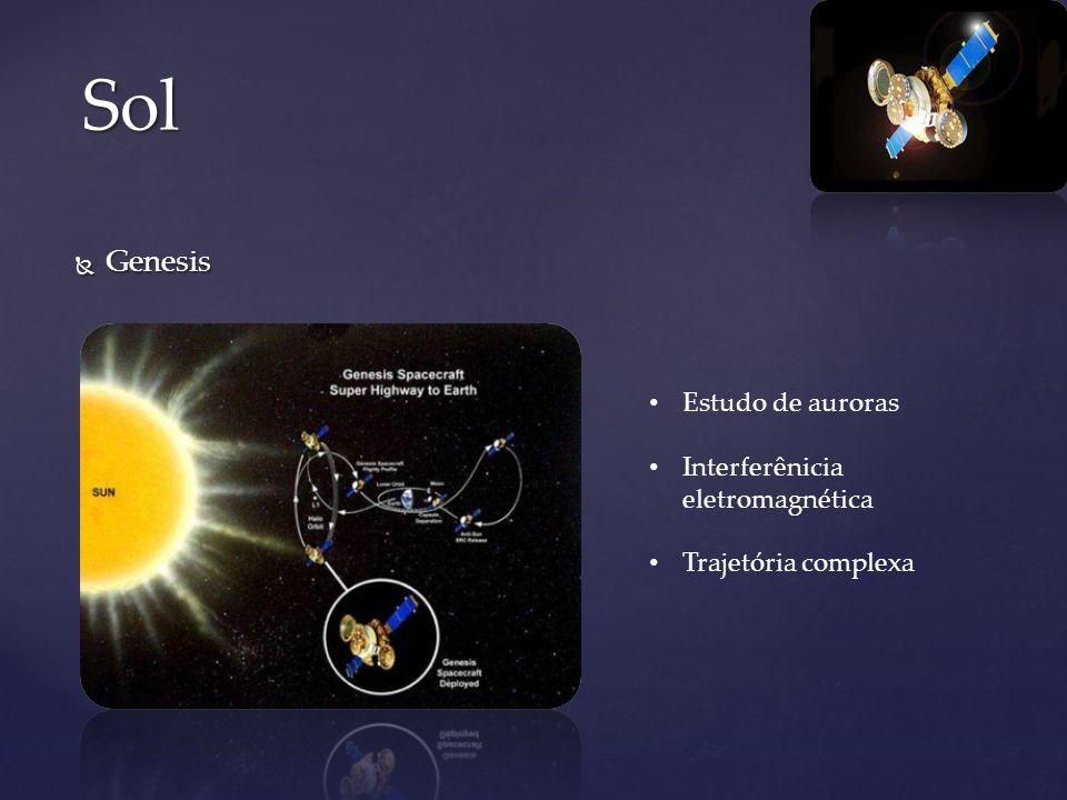 Sol Genesis Estudo de auroras Interferênicia eletromagnética