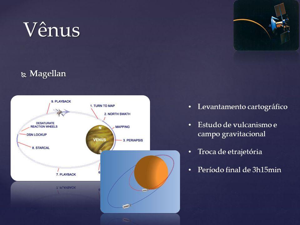 Vênus Magellan Levantamento cartográfico