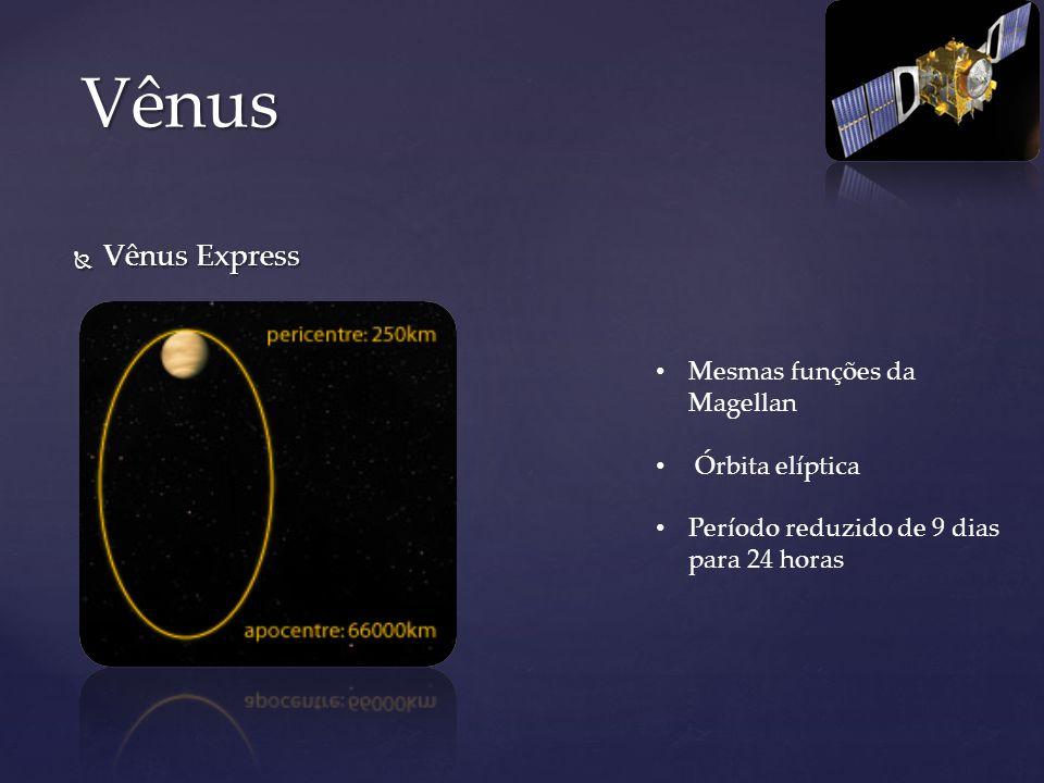 Vênus Vênus Express Mesmas funções da Magellan Órbita elíptica