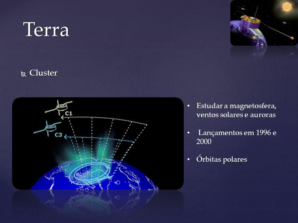 Terra Cluster Estudar a magnetosfera, ventos solares e auroras