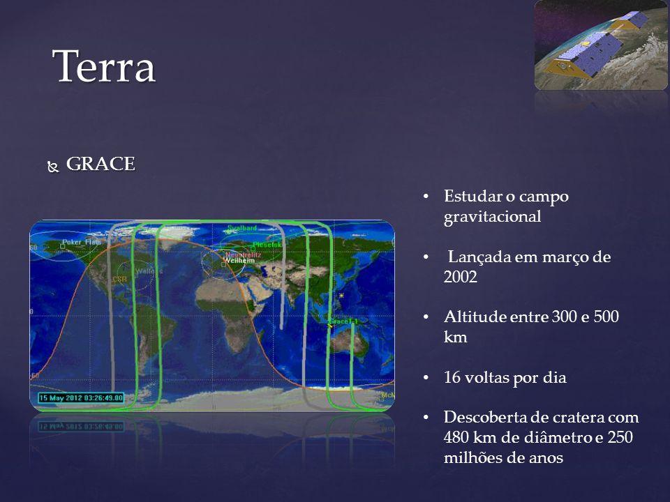 Terra GRACE Estudar o campo gravitacional Lançada em março de 2002