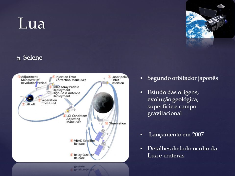 Lua Selene Segundo orbitador japonês