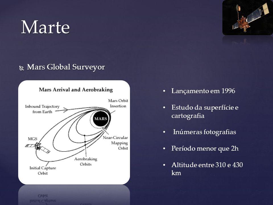 Marte Mars Global Surveyor Lançamento em 1996